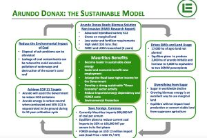 business-model-sustainablemodel